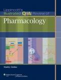 LIQAR Pharmacology